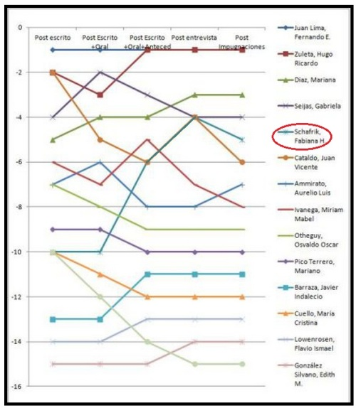 schafrik gráfico